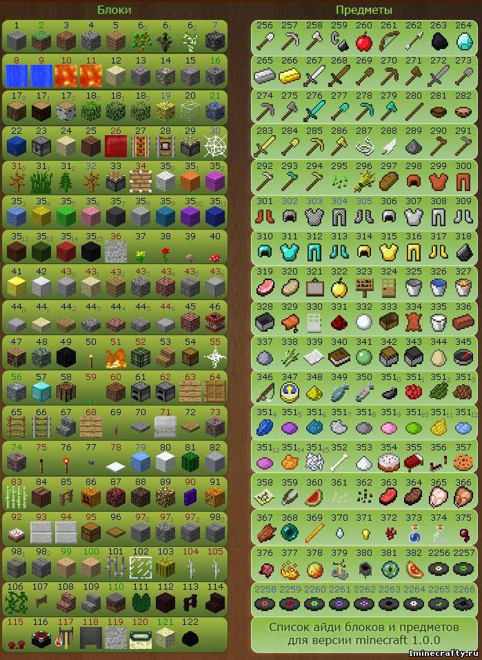 Читы Для Minecraft 1.8 8